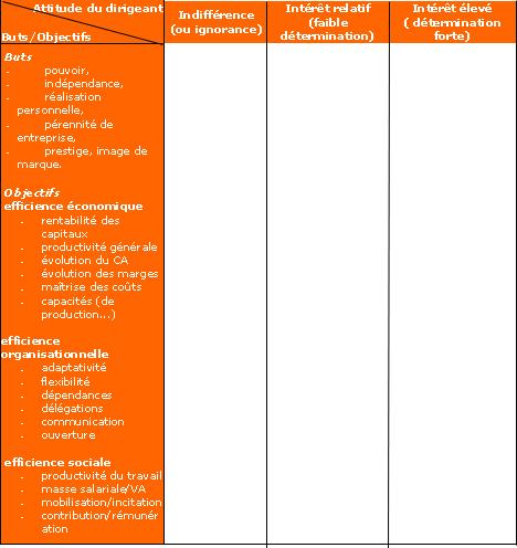 structures juridiques entreprises