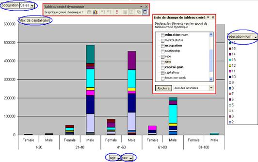 Traitement de données avec tableur appliqué à l'Economie ...