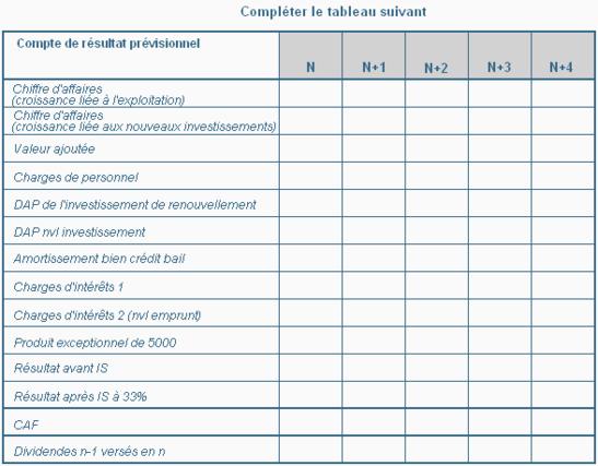 Assez Contrôle de Gestion - Exercice 1 IZ84