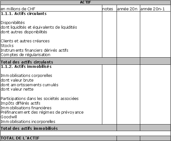 Ifrs International Financial Reporting Standard Le Bilan