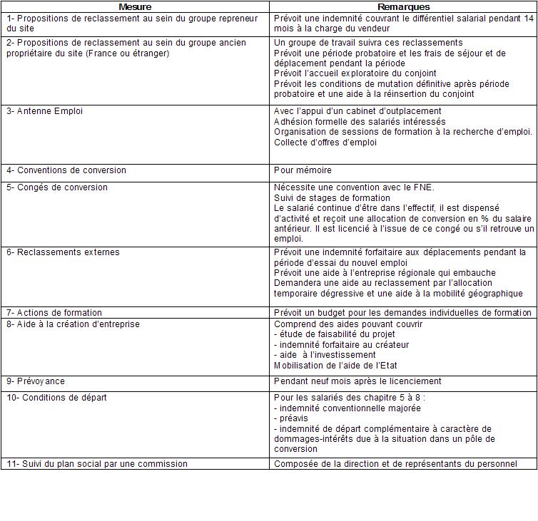 Contrat De Plan Etat R Ef Bf Bdgion Et Contrats De Ville